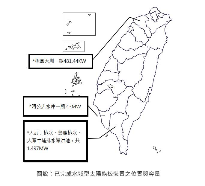 【新聞稿】水域型太陽光電應全面進行生態調查