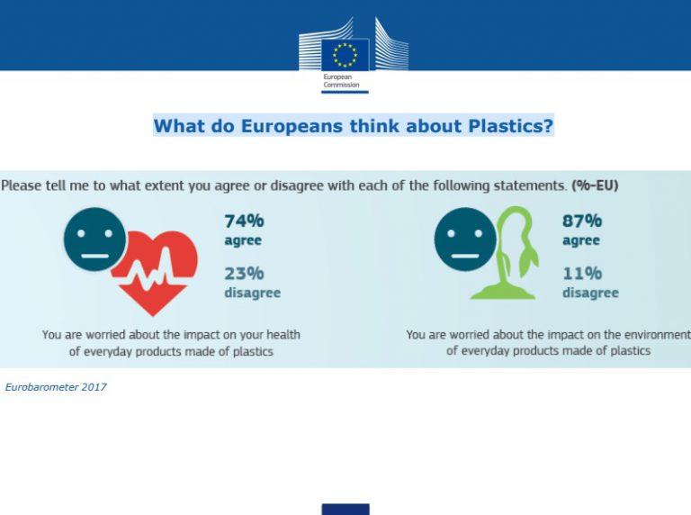 永續物料管理國際研討會 塑膠問題新解方!