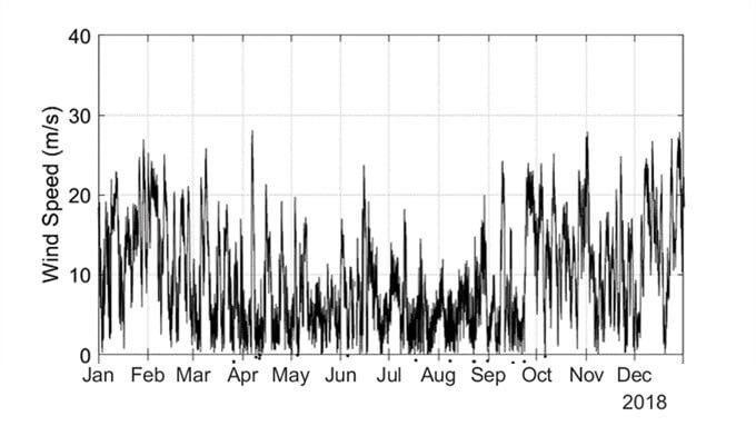 離岸風電:風場評估篇─專家QA