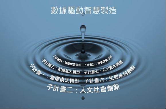 台灣工業人工智慧的實踐